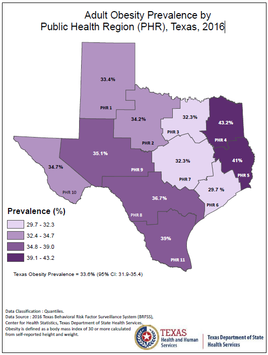 Adult Obesity Prevalence by Public Health Region Texas 2016 map