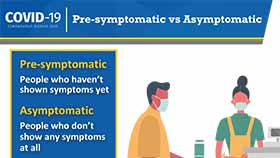 thumbnail of Pre-symptomatic vs Asymptomatic - English