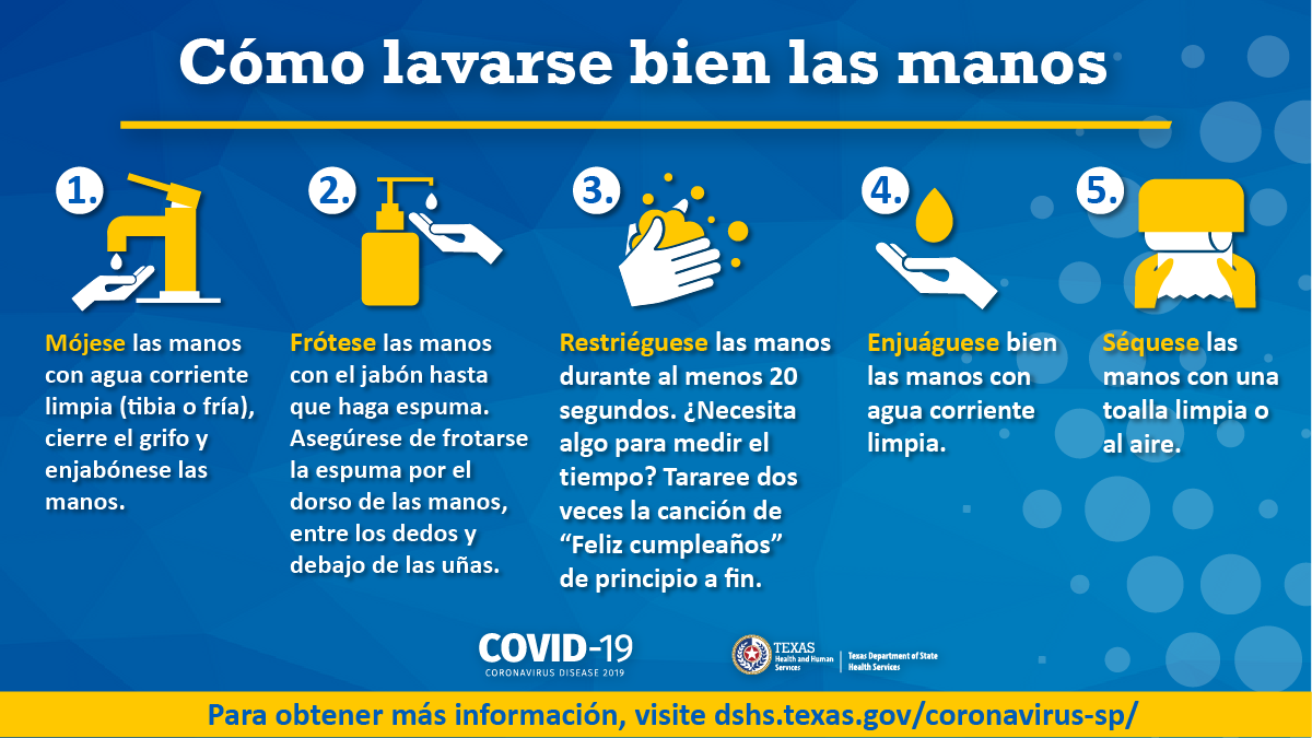 How to Wash Your Hands - Spanish (Twitter)