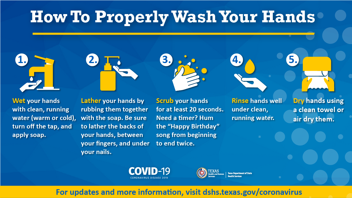 How to Wash Your Hands - English (Twitter)