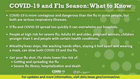 COVID-19 & Flu Season: What to Know - thumbnail