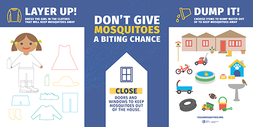 Mosquito Prevention Youth Education table display thumbnail (English)