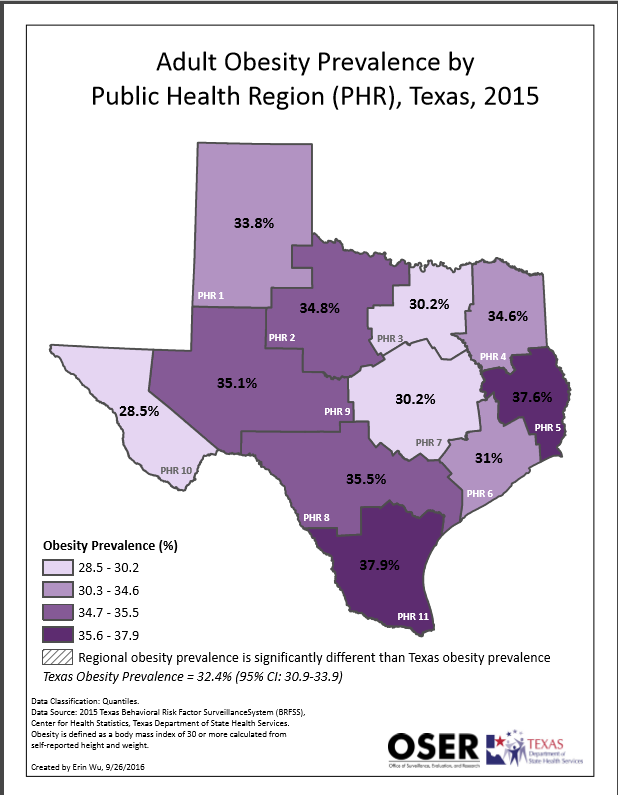 Adult Obesity Prevalence by Public Health Region- Texas - 2015